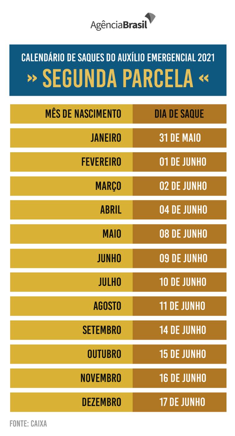 calendario_aux_emergencial_saque